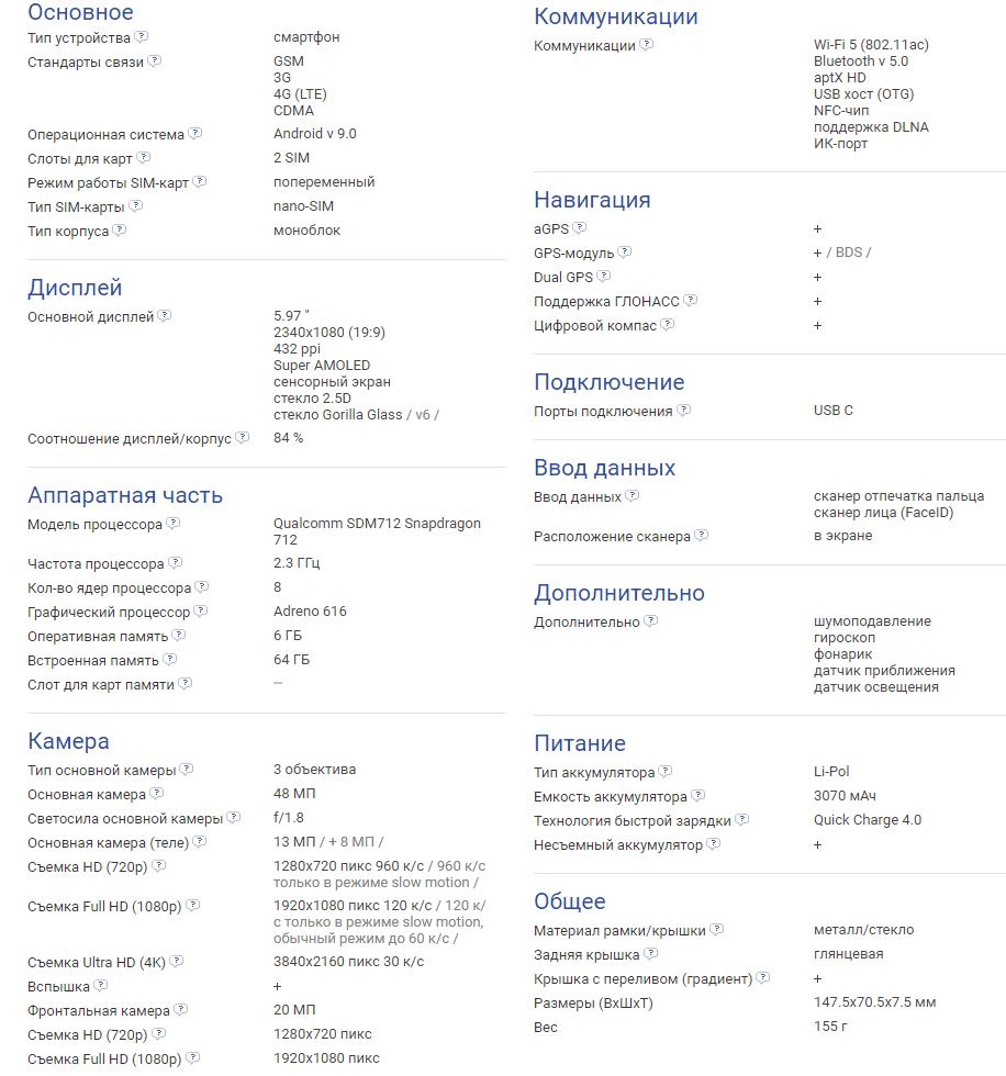 таблица с характеристиками mi 9